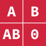 Food For Your Blood Type Diet 2.0.16 APK (MOD, Unlimited Money)